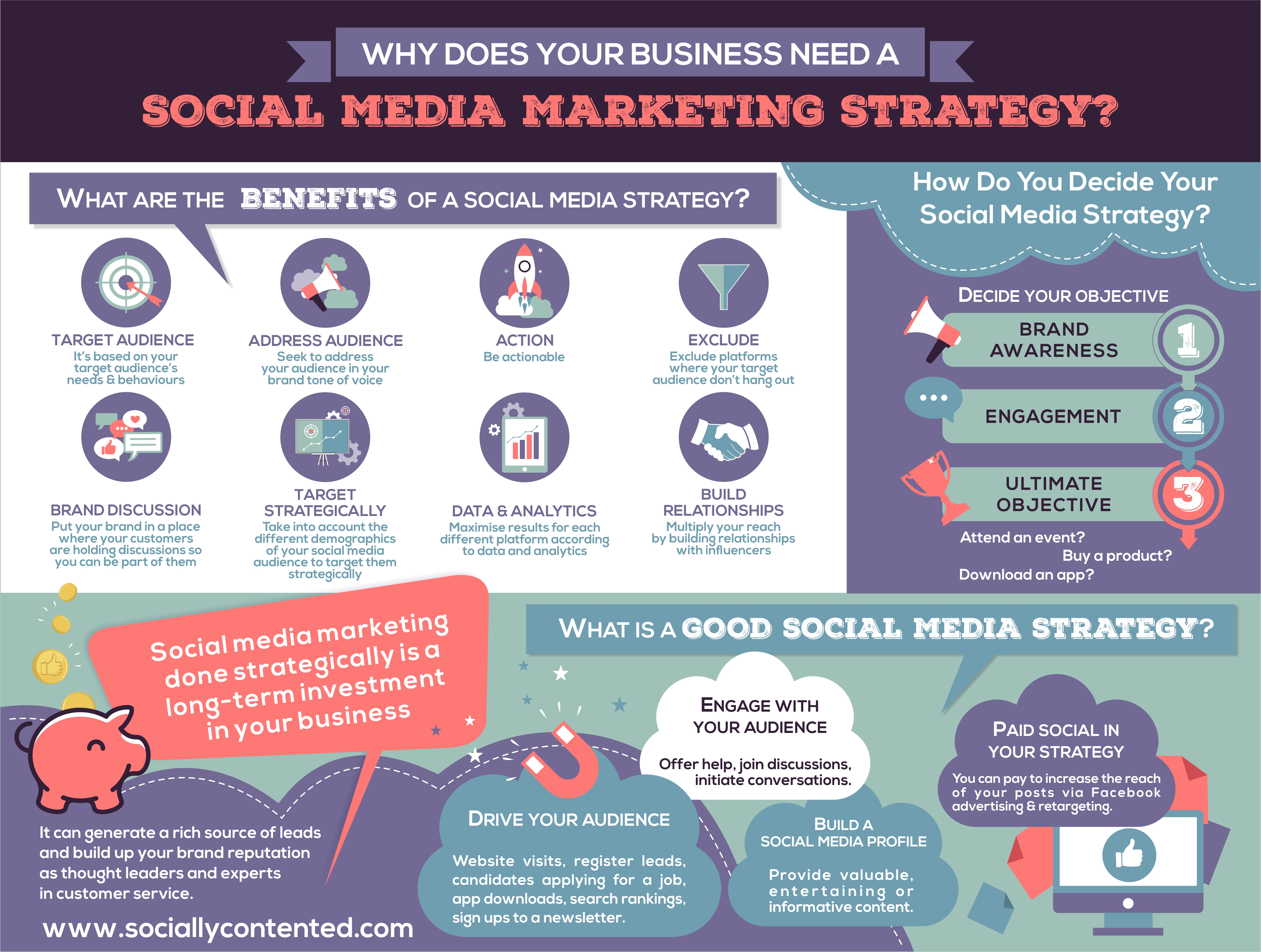 Socially Contented, infographic, social media, social media strategy